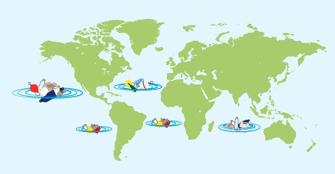 Plastik, plastik i havet, forurening, plastik
