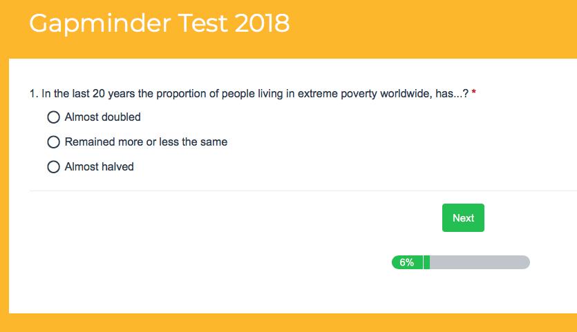 gapminder test factfulness
