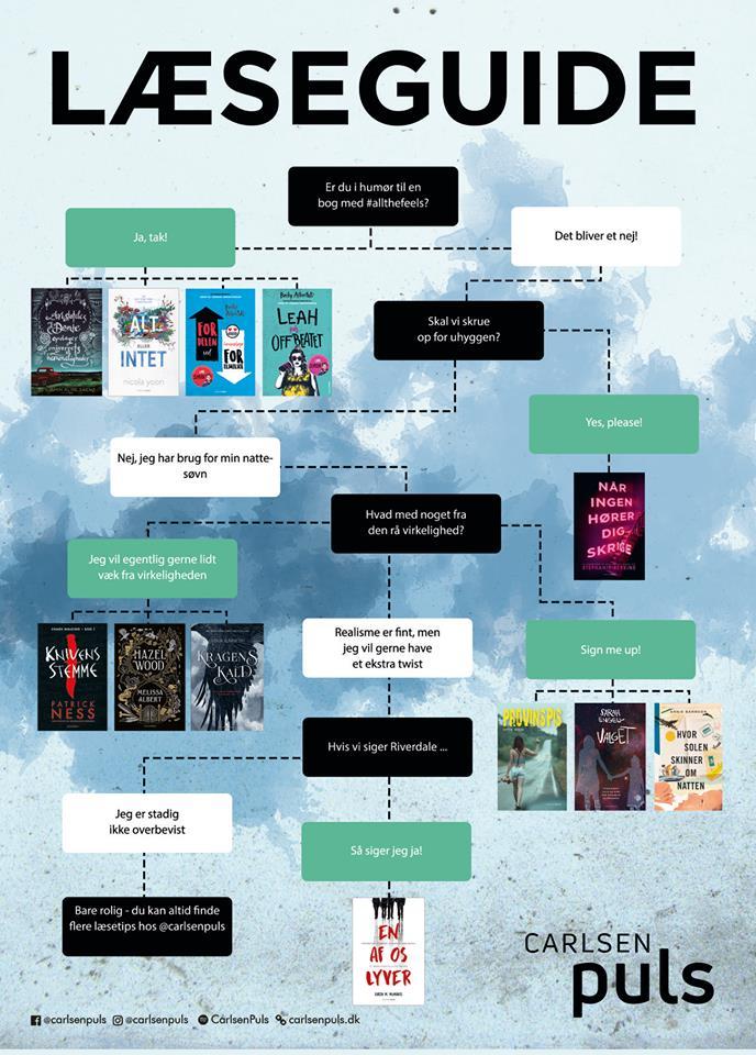 CarlsenPuls, læseguide, læsning, bøger
